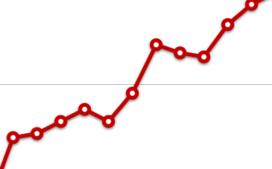 CBS: consumentenvertrouwen hoogste in 10 jaar