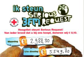 Hoogvliet verloot jaar gratis brood
