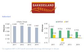 'Omvang Borgesius en Bakkersland verschilt niet sterk'
