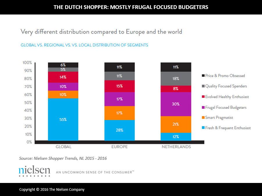 Nielsen-Netherlands-Shopper-Trends-2015-image-1