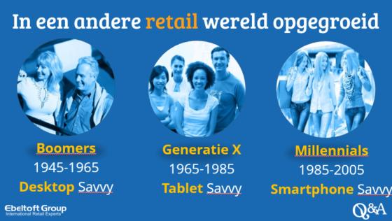 Momenteel zijn de Boomers, Generatie X en Millenials degenen die het koop- en winkelgedrag bepalen.